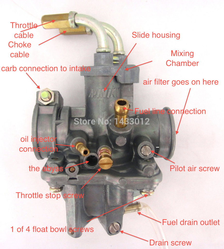 qt50 carb diagram and basic carb adjustments yamaha qt50 luvin here s a qt50 carburetor that i labeled this carb is actually a knock off carb but is pretty much an exact reproduction of the stock carb